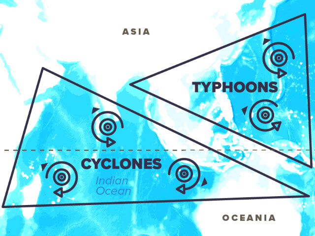 Difference between hurricane cyclone typhoon