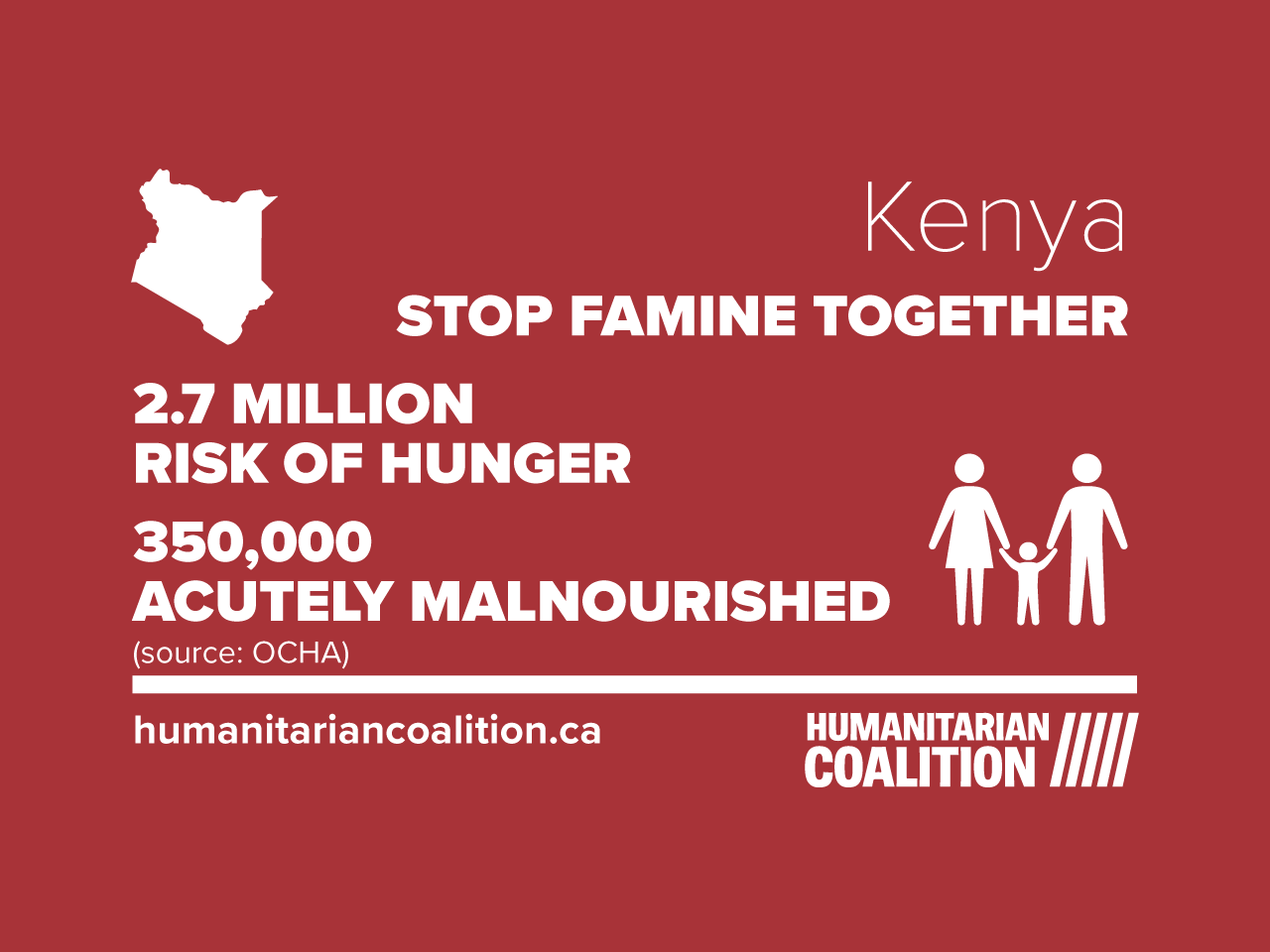 food crisis in Kenya infographic