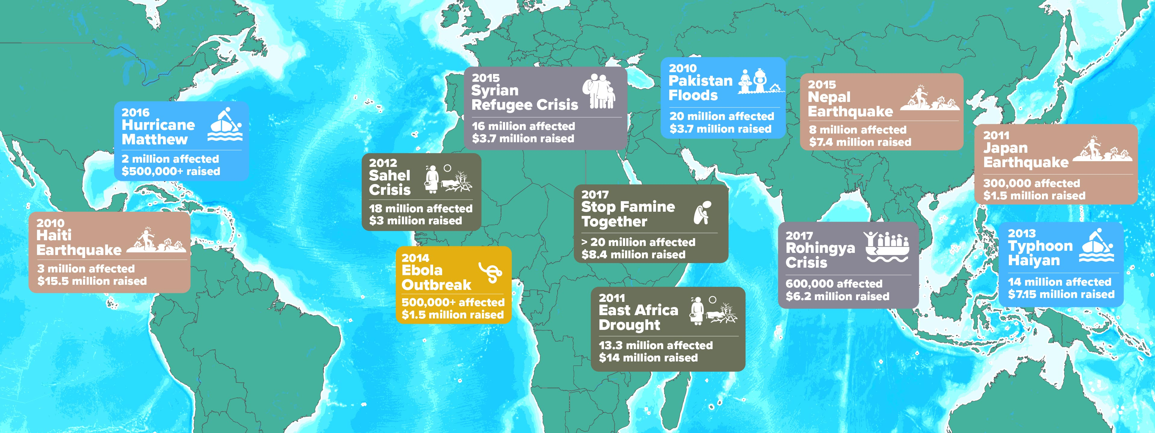 major emergencies map, humanitarian coalition