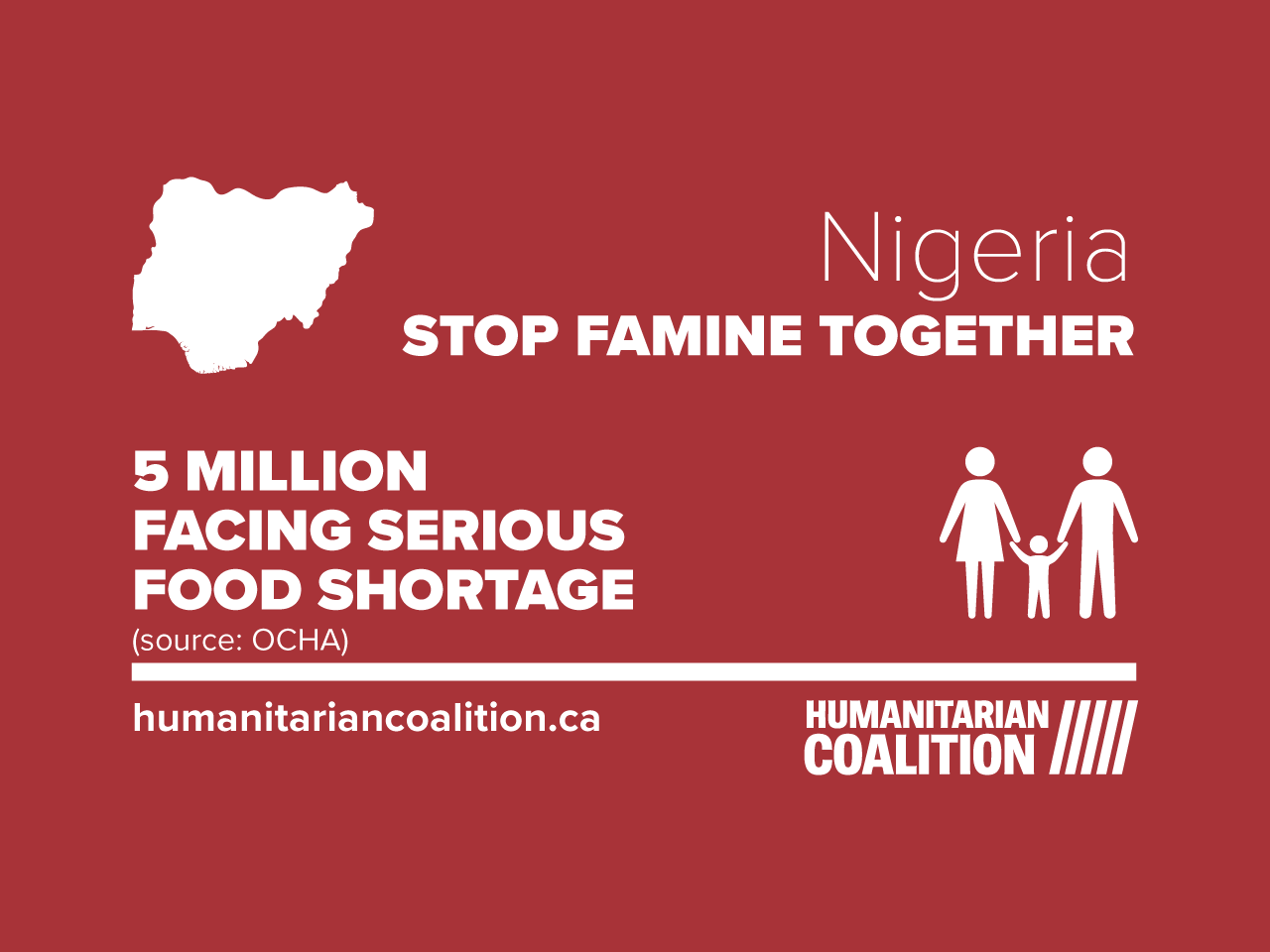food crisis in Nigeria infographic
