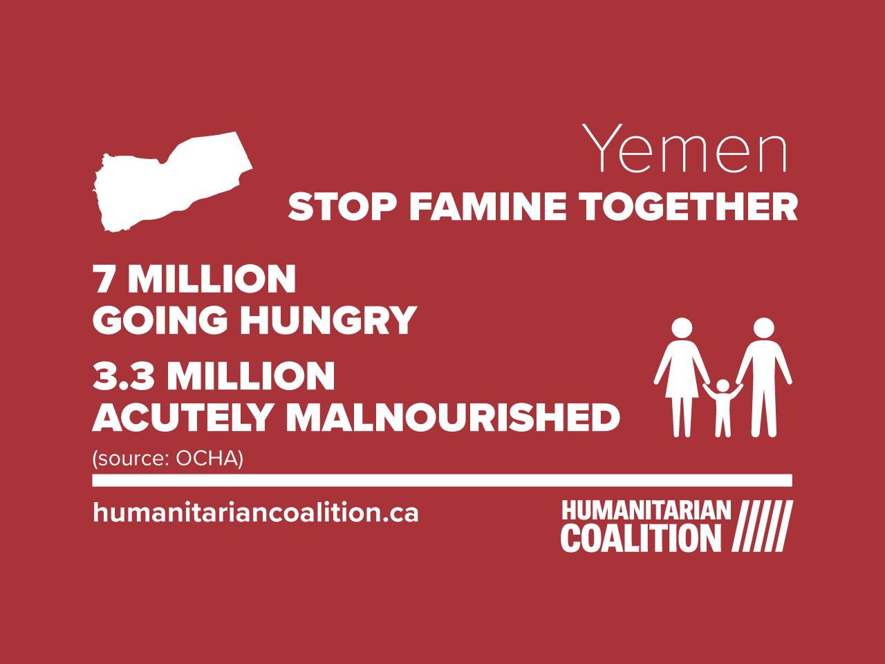 food crisis in Yemen infographic